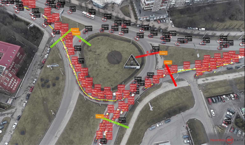 Рис. 4. Определение длины очереди и времени задержки в TrafficData Air (автомобили, попавшие в очередь объединены желтыми линиями, ярлычки сменяют цвет с черного на красный, отображается время, проведенное в очереди).
